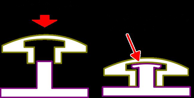 カシメの模式図