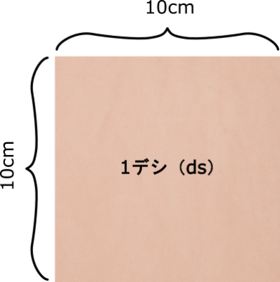 1デシ(ds)とは、10cm×10cmの面積と同等の単位